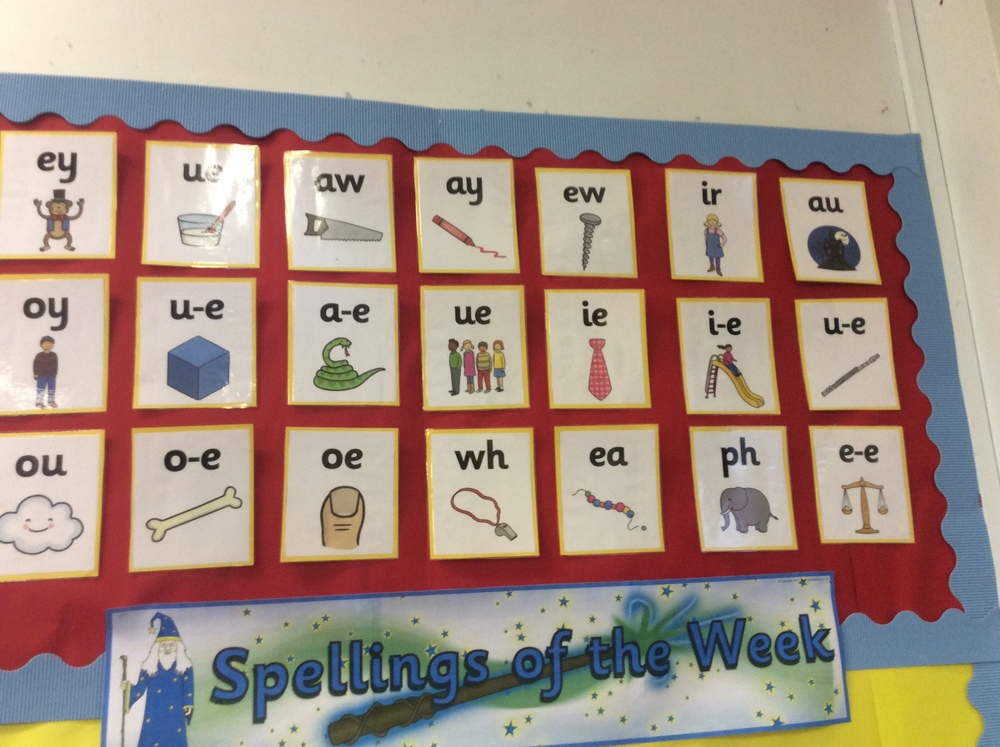 We are learning our sounds in phonics