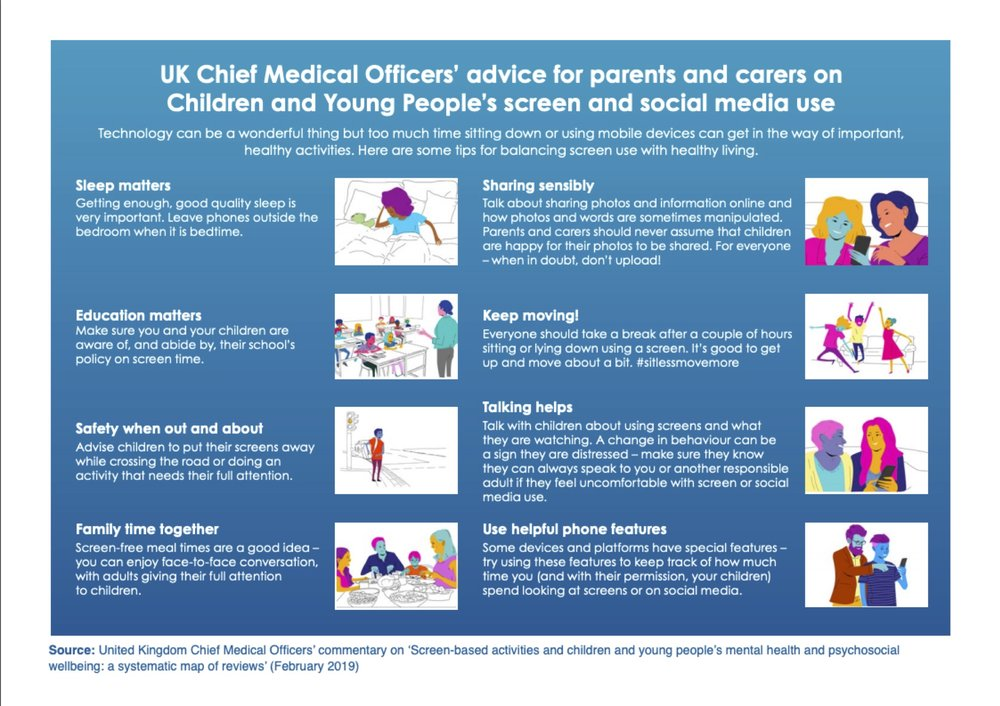 Chief-Medical-Officers-Guidance-on-Screen-based-activities.jpg