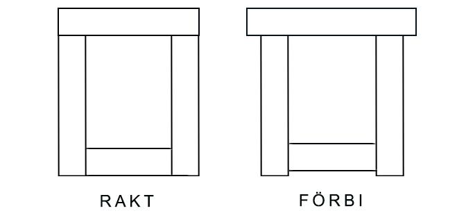 Vi kommer att välja högra varianten av fönsterfoder, alltså de som går förbi.