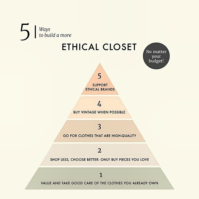 5 ways to build a more ethical closet