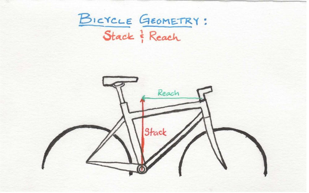 Road bike Geometry, \