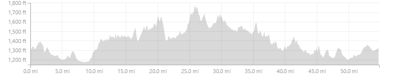 good couple of hours elevation.png
