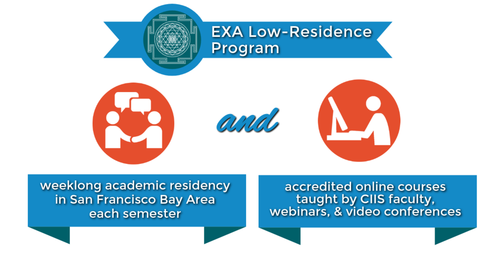 EXA-low-residency.png