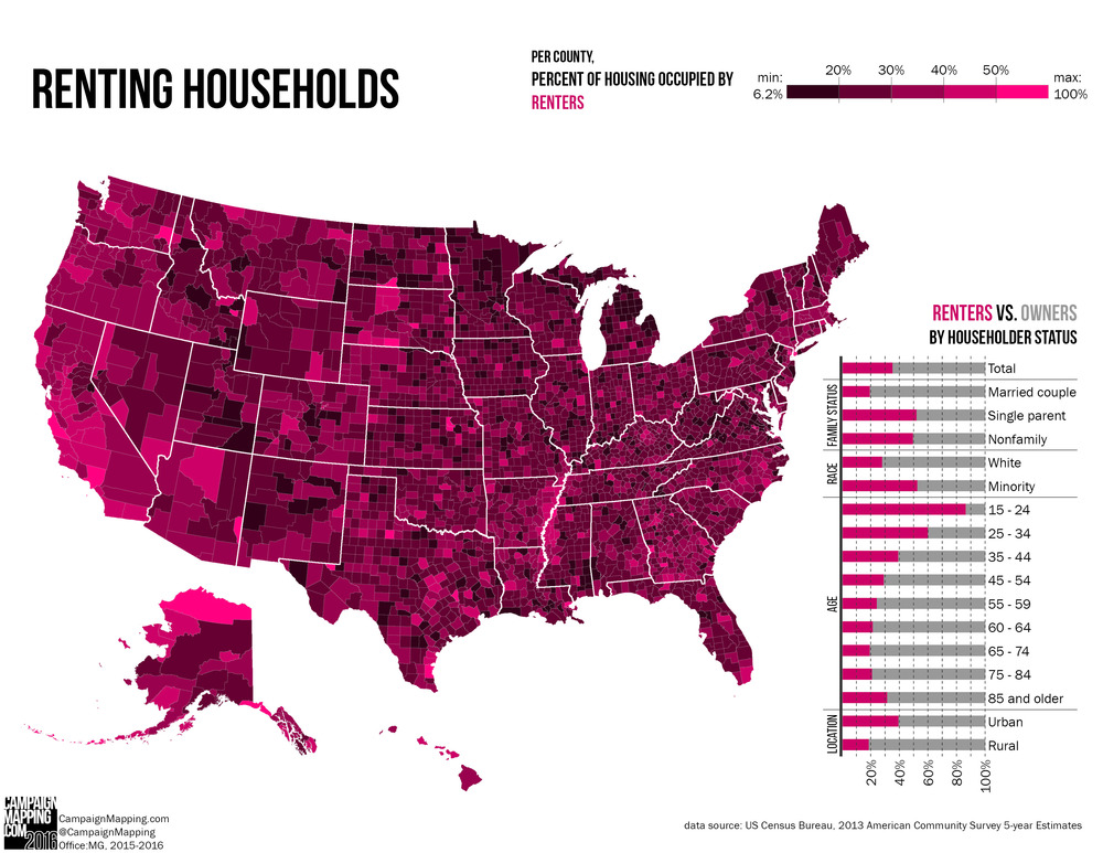 Percent Renters.jpg