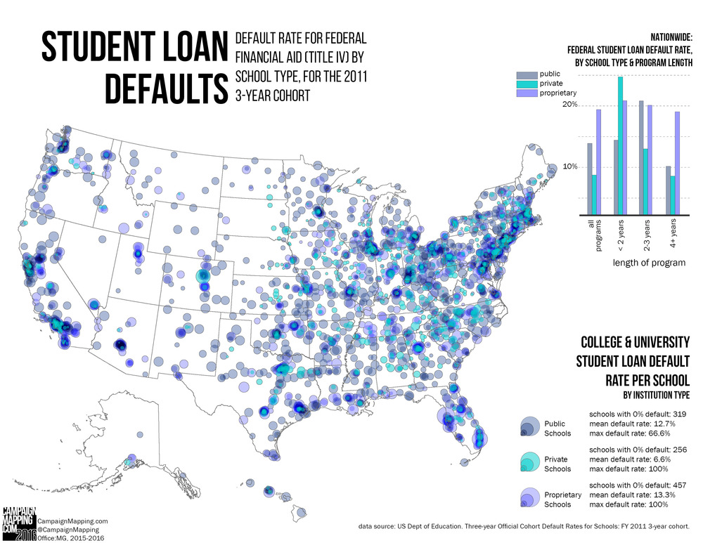 Student Loan Defaults.jpg