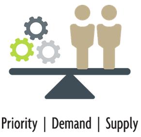 Allocation & Feasibility