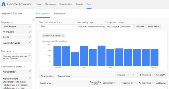Keyword Analysis - On Page SEO.Using Google Adwords and our own keyword tracking tools to work out the best solution for your business and against your competitors.