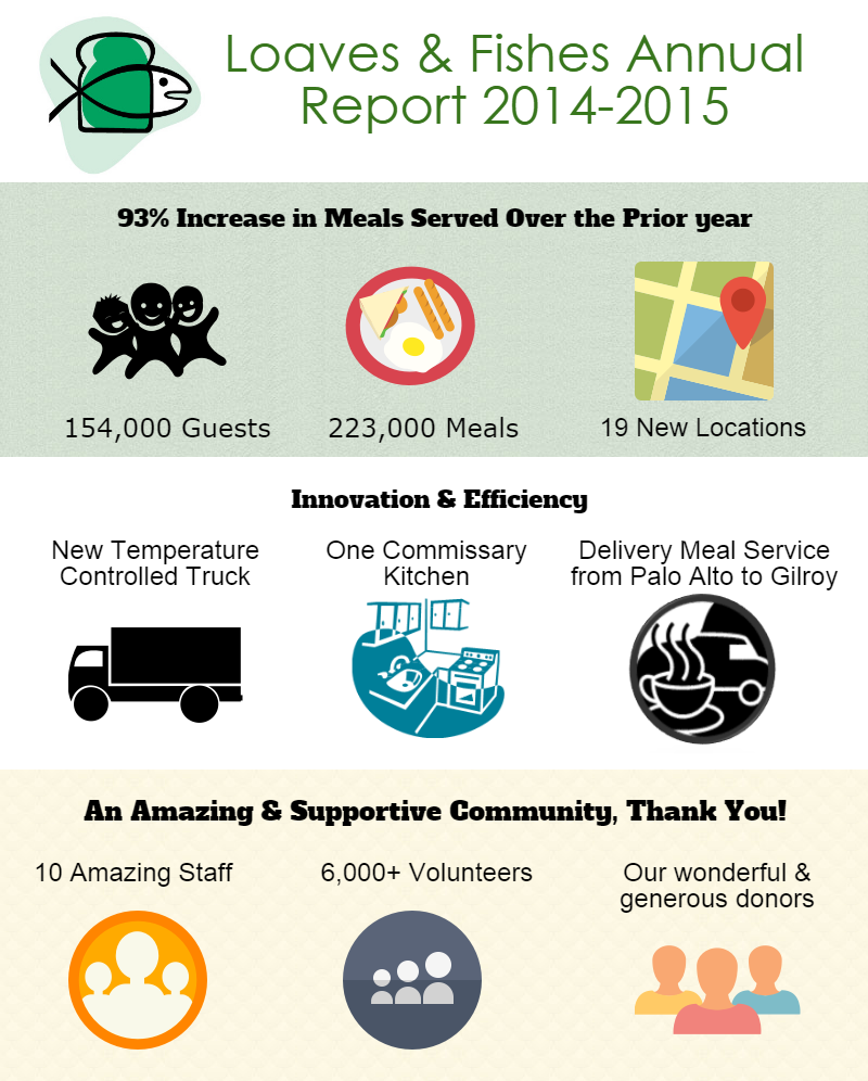 Annual Report FY2014-2015