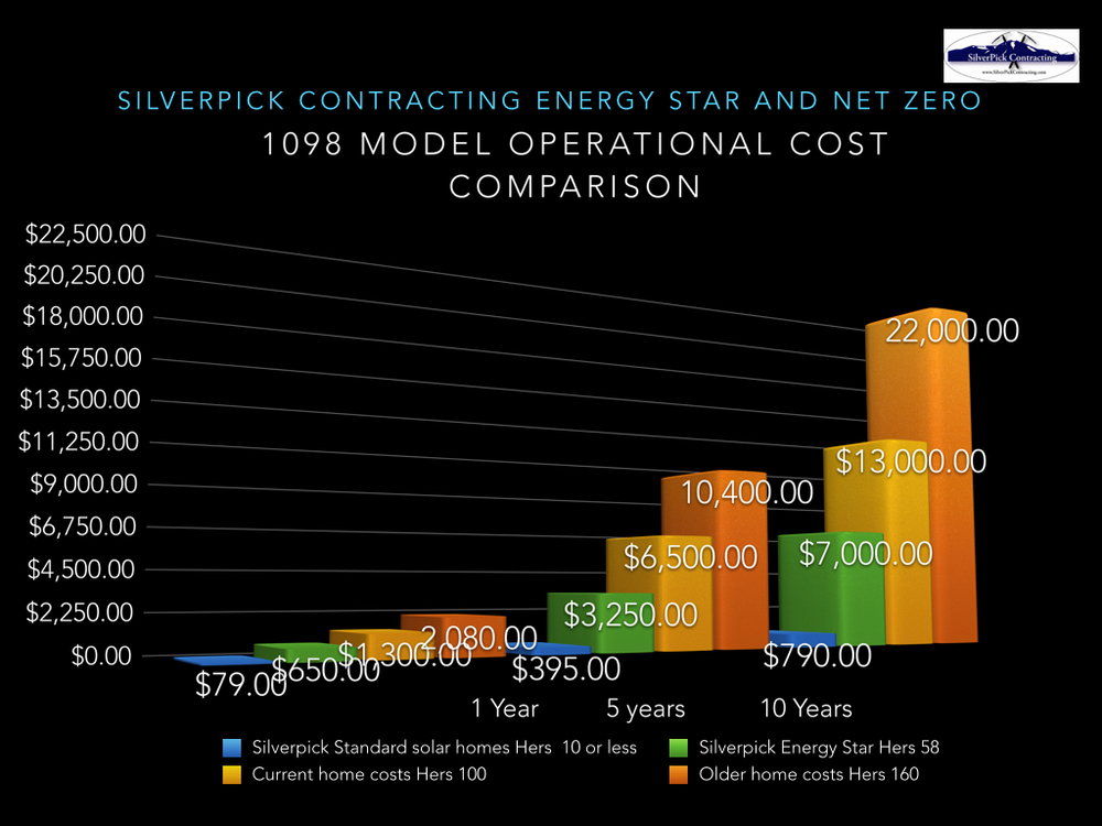 Silverpick Energy Star Net Zero Pesentation copy.011.jpg