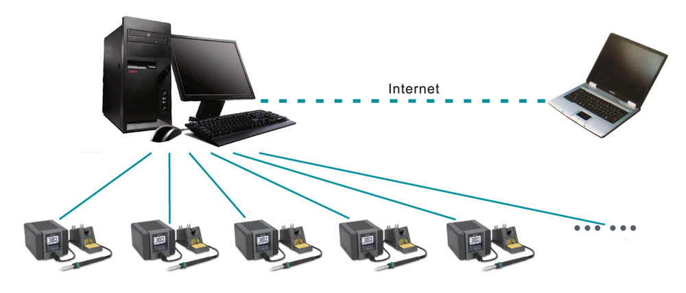 TR Series Online Monitoring Software Available Upon Request!