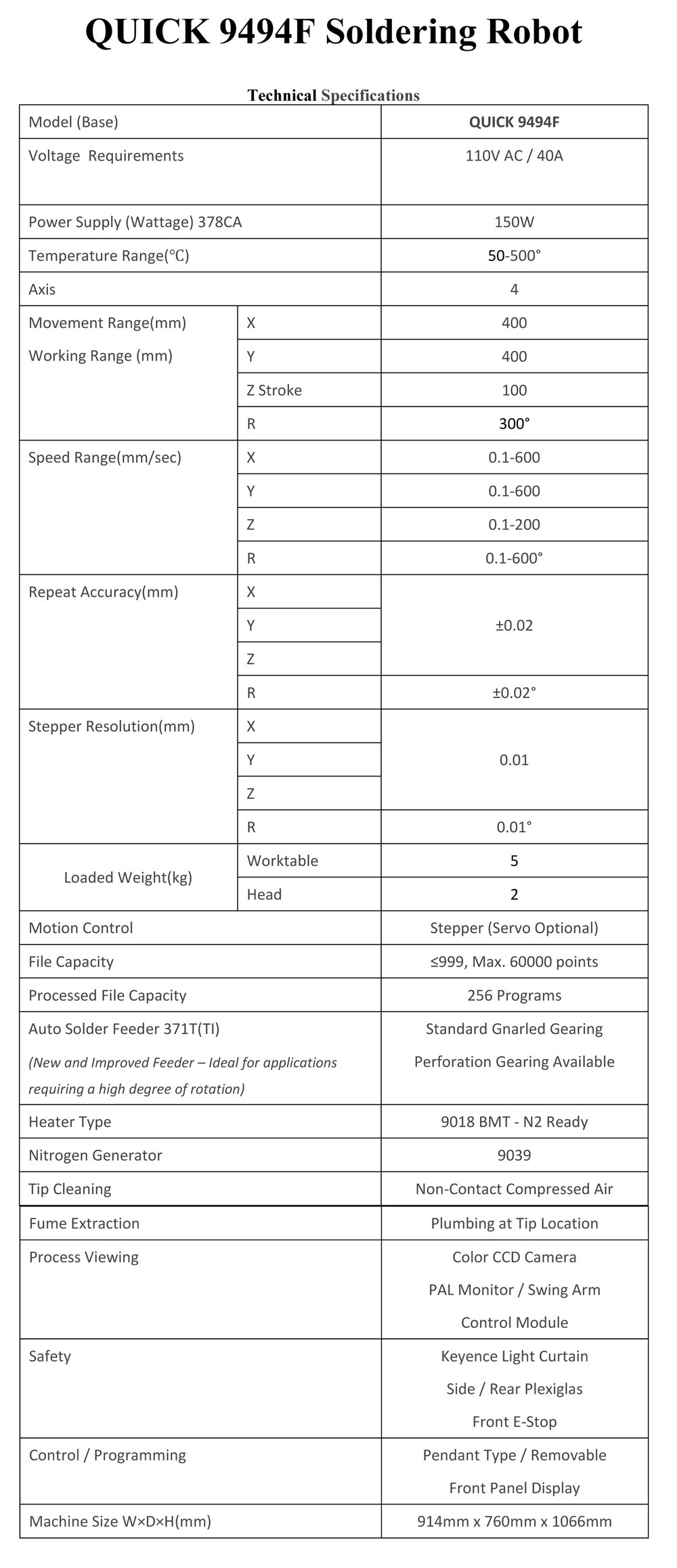 9494F Technical Specifications.jpg