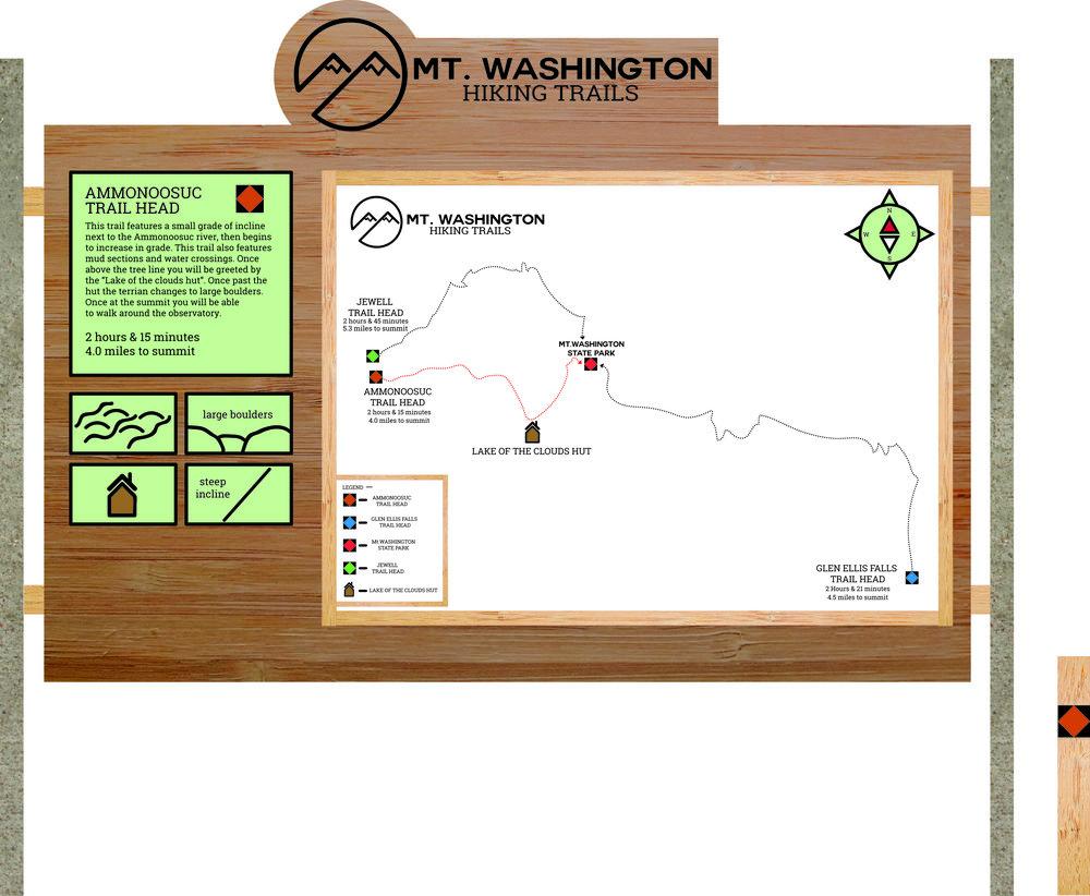 Jewell Trail Mt Washington Map.Mt Washington Trail Kiosk Jonah Aurelio