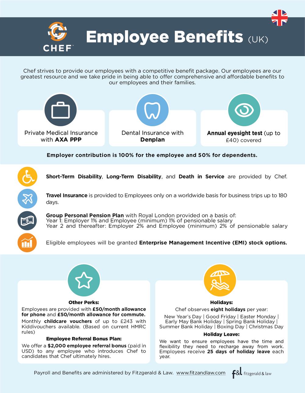 chef employee benefits amanda mccammon us and uk benefits summary infographic design for chef software