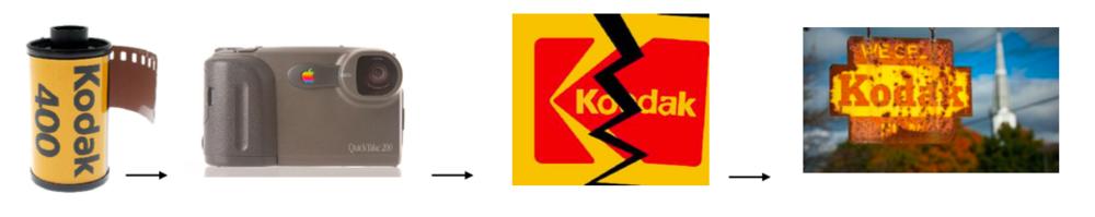 Kodak's decline into bankruptcy
