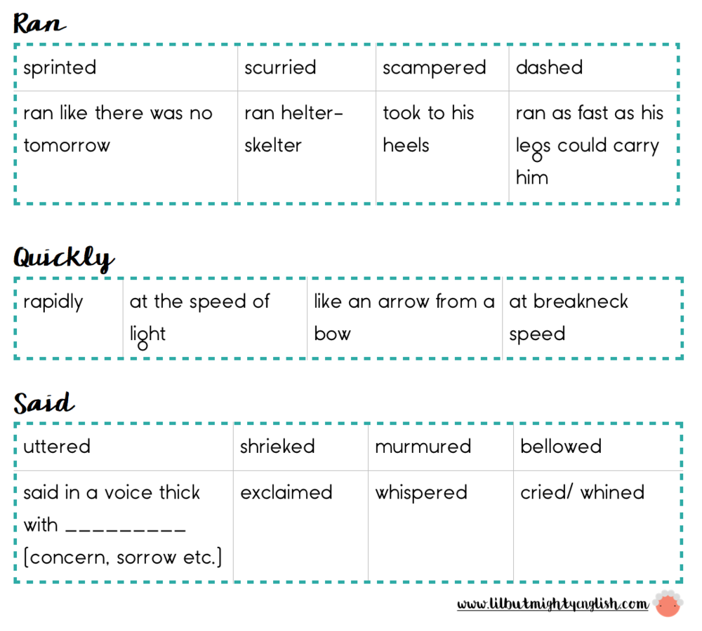 good phrases for composition writing primary 4