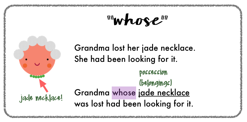 how to use whom in a sentence
