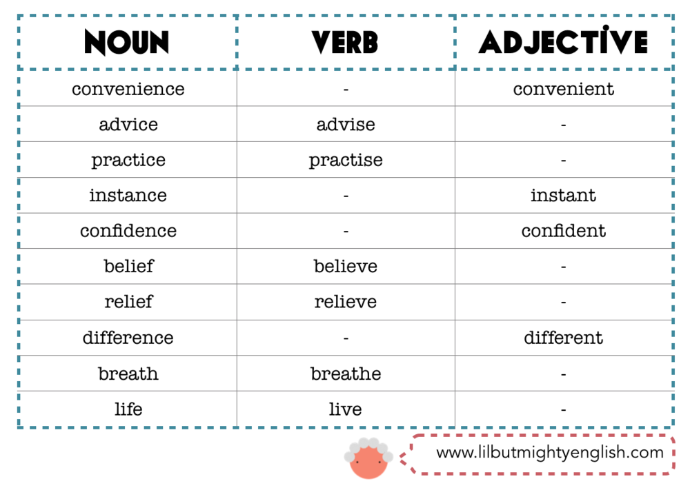 common errors in adjectives pdf