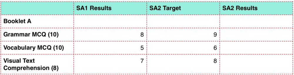 Booklet A Target Setting
