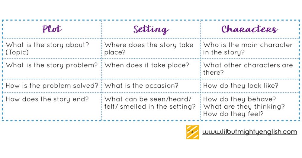 Effecting Planning Writing Skills