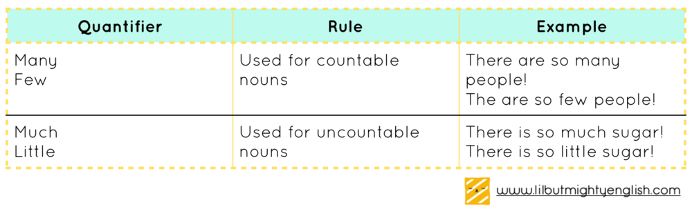 Using Singlish Part 2: Quantifiers for countable and uncountable nouns