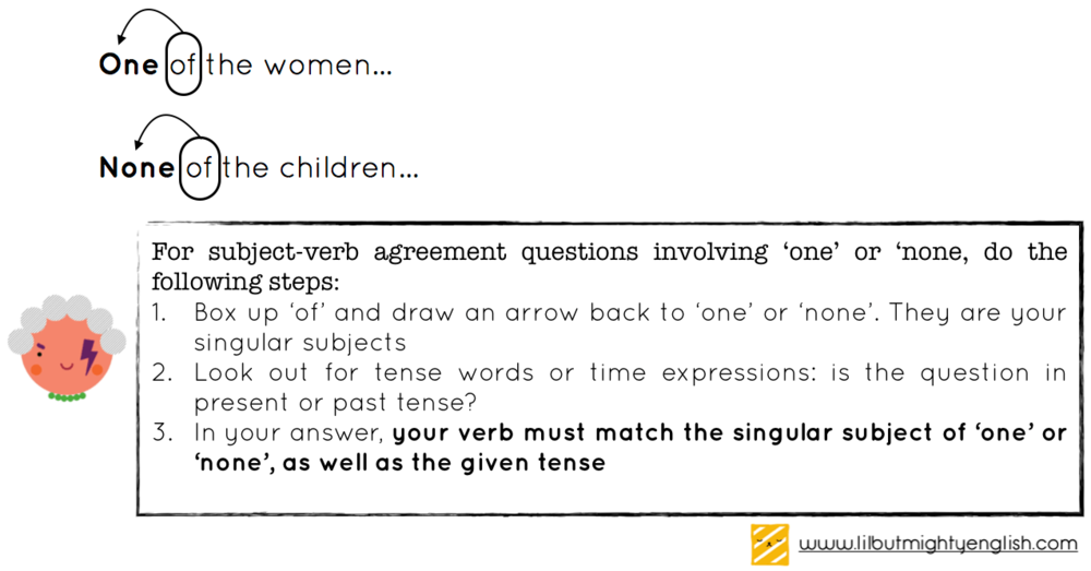 Revising Grammar: Subject-verb agreement questions involving one and none