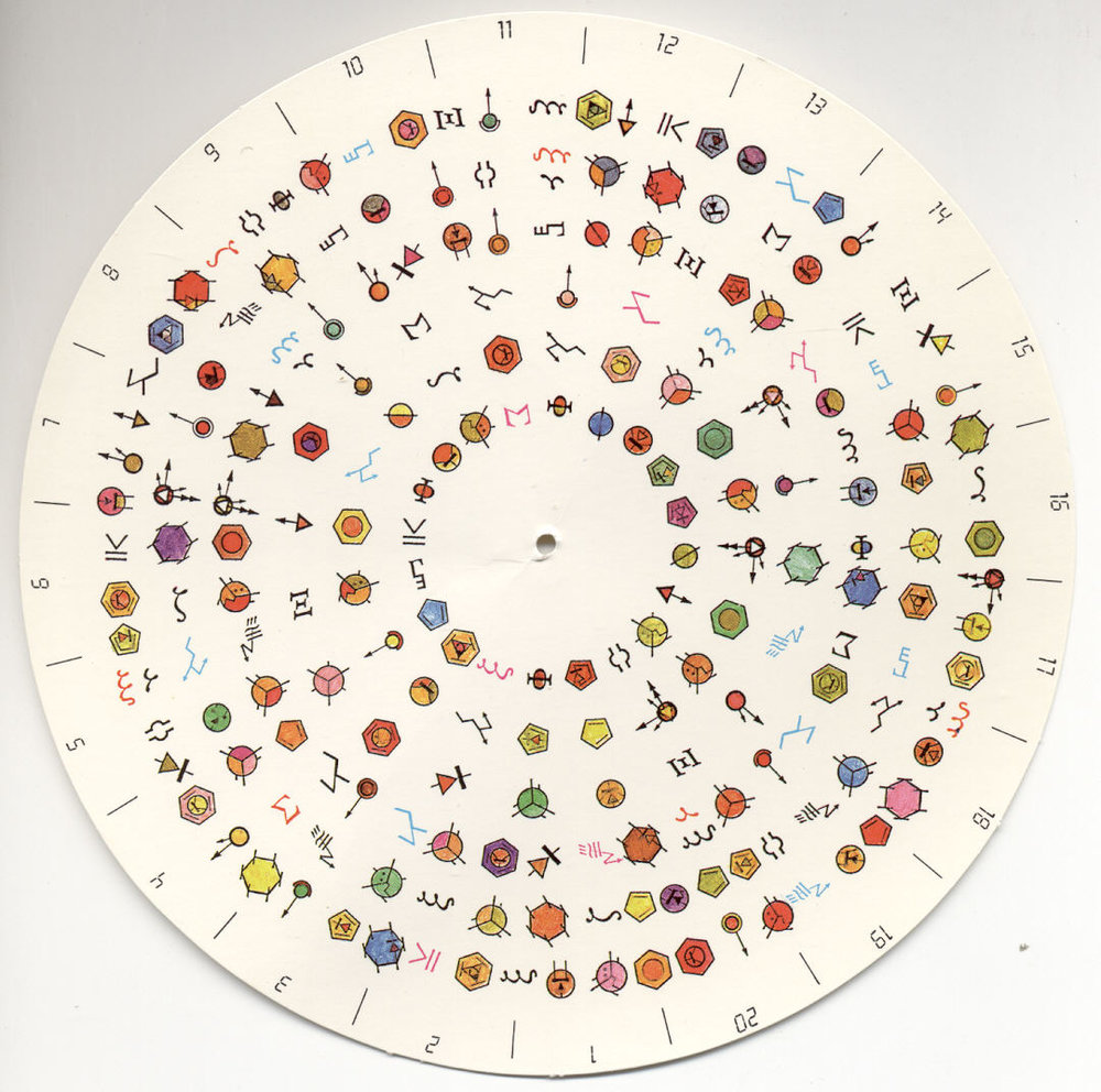 Example of a code wheel - 20th century copyright protection