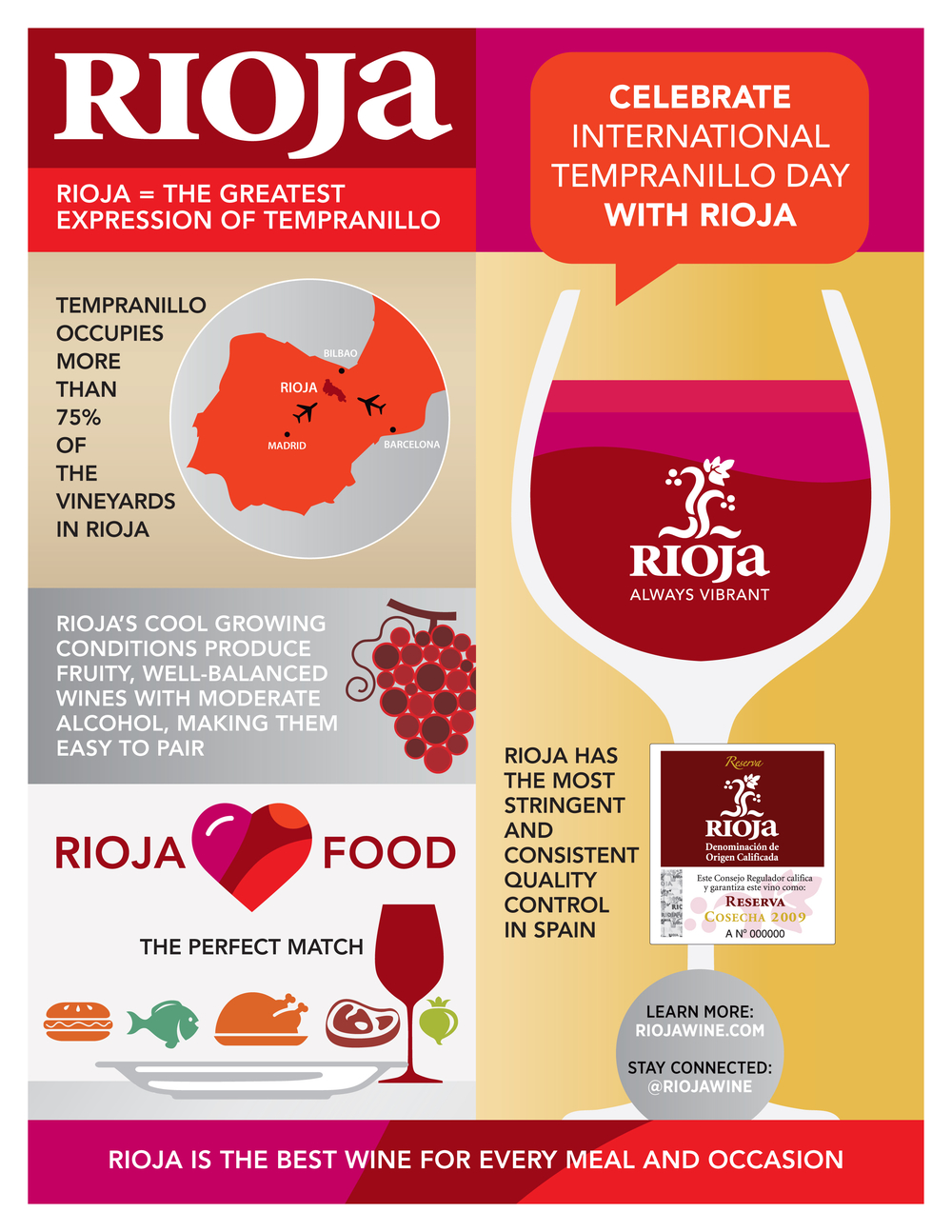 Rioja Tempranillo Wine
