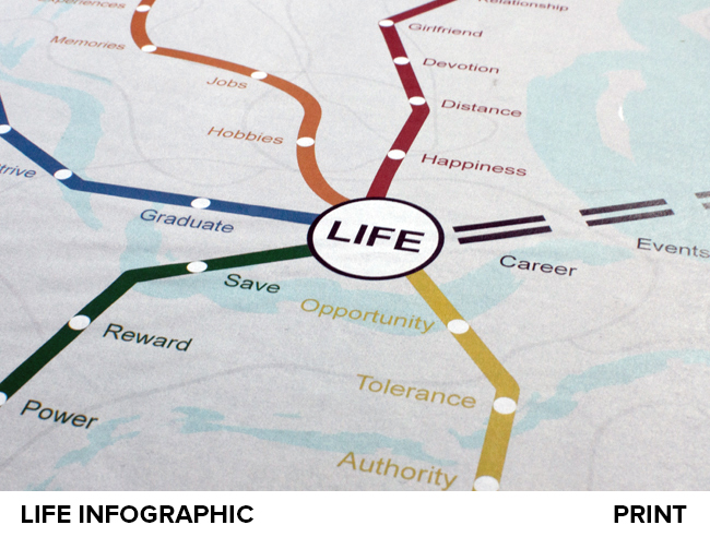 LIFE-INFOGRAPHIC.jpg