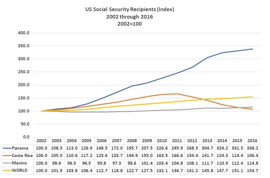 Social Security thru 2016.jpg