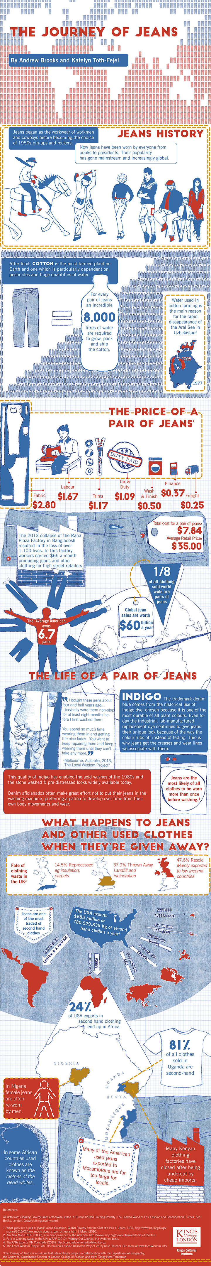 Journey of Jeans by Andrew Brooks and Katelyn Toth-Fejel.jpg