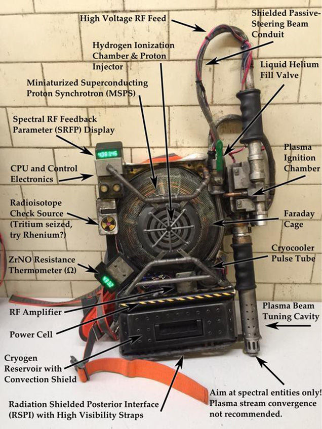 Ever wondered what all the bits on a Proton pack do?