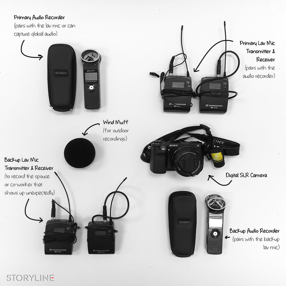 STORYLINE-Ethnography-Toolkit-Audio.jpg