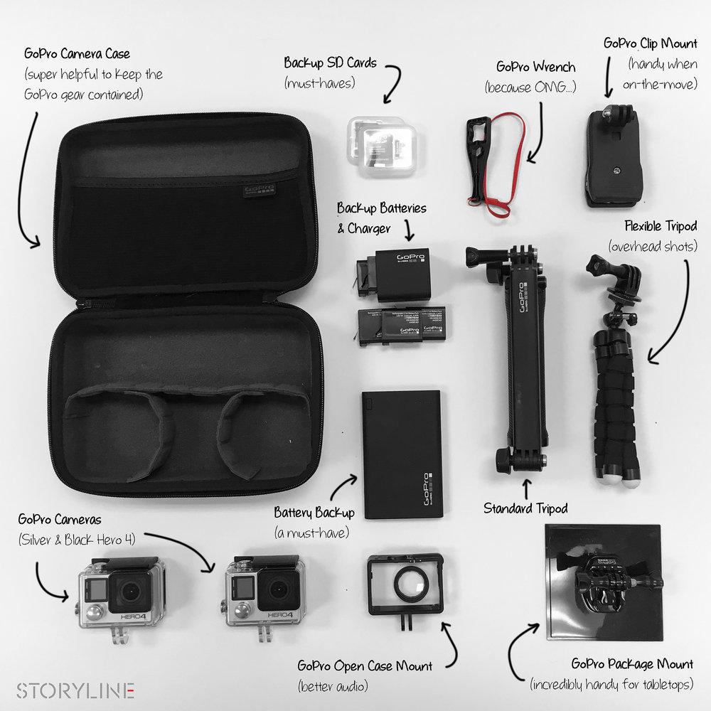 STORYLINE-Ethnography-Toolkit-GoPro.jpg