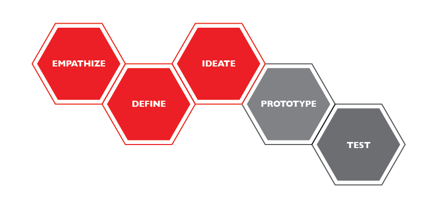 STORYLINE_design-thinking.png