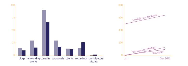 2016annualreport_graphs1.jpg