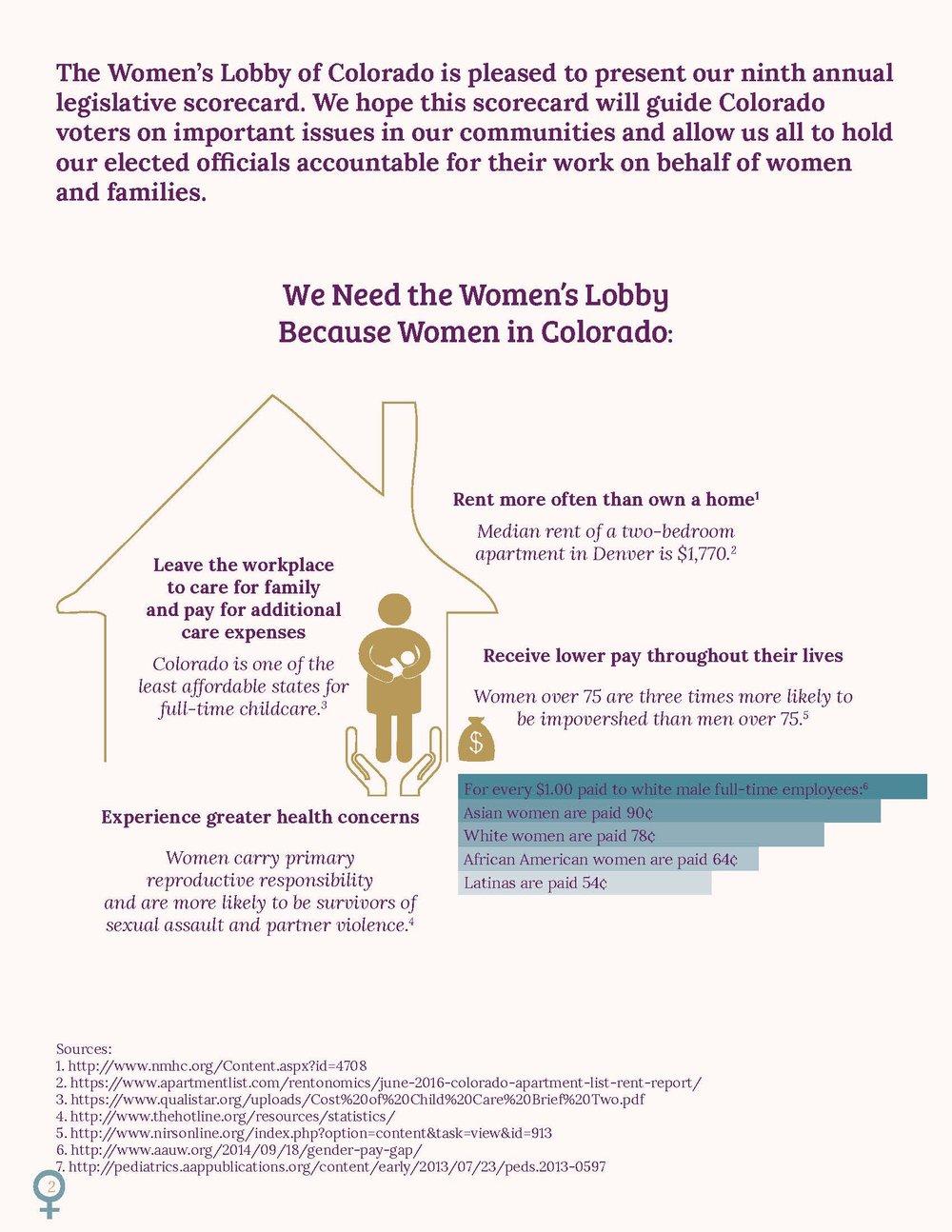 WomensLobbyofColorado2017scorecard_Page_2.jpg