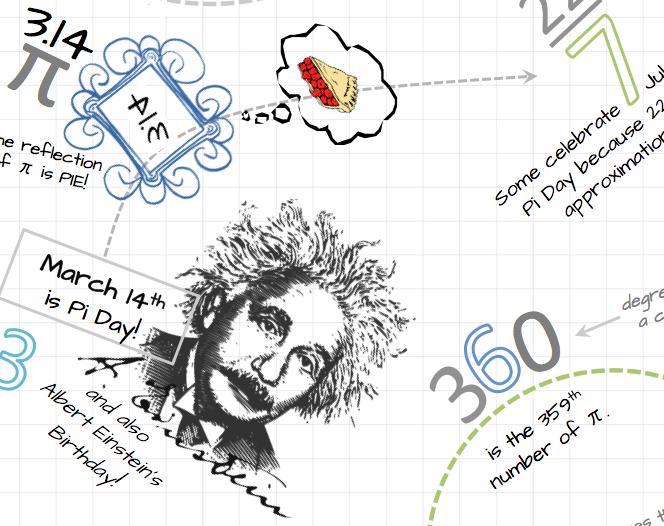 Unusual Pi Pies Math Worksheet Free Worksheets Printables For Kids