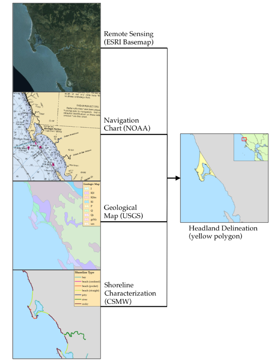 Figure 2. Selection process for identifying a headland in ArcGIS using four sources of information, including layers from the National Atmospheric and Oceanic Administration (NOAA), United States Geological Survey (USGS), and the California Sediment Management Workgroup (CSMW). The example is Bodega Head on the Sonoma County coastline north of San Francisco. Using these layers, 78 headlands were selected between Point St. George (Crescent City) and Point Loma (San Diego). No headlands were identified inside San Francisco Bay because of the outer-coast focus of the study.