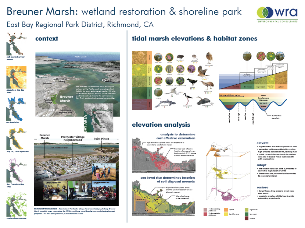 Breuner Marsh wetland restoration