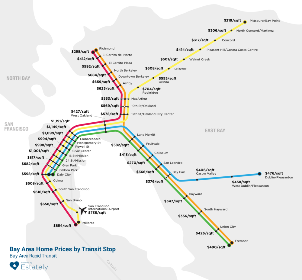 BART real estate