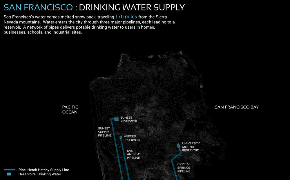 Figure 4. The Hetch Hetchy system delivers clean mountain water to San Francisco via three major pipelines and stores it in three reservoirs