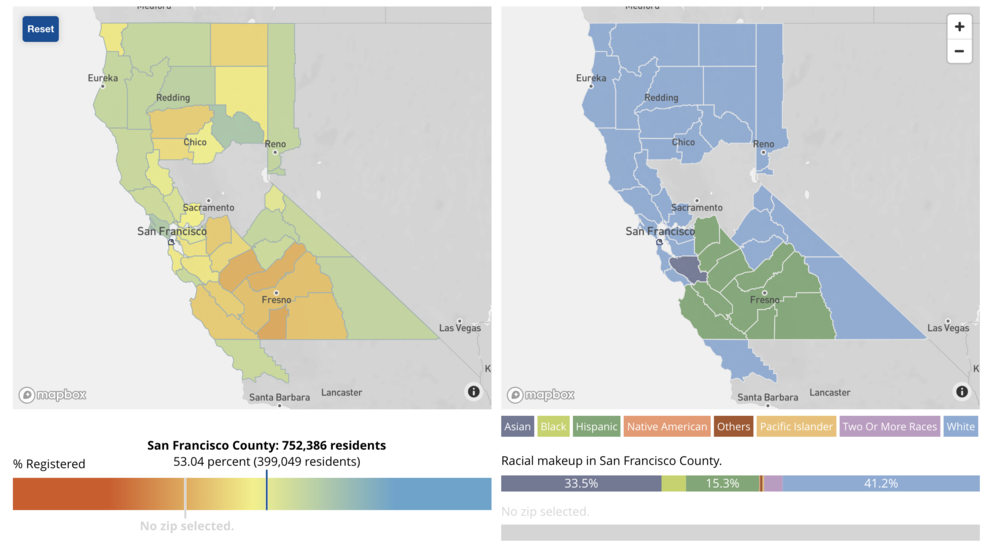 Figure 2. Registered donors (left) and racial makeup (right) in San Francisco County
