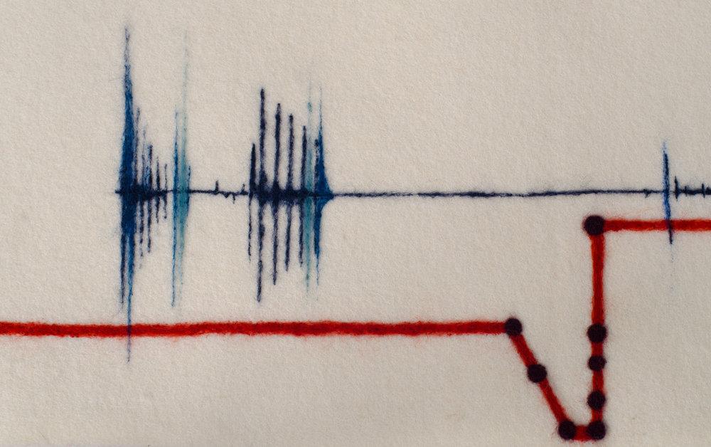 Detail: Sound Score