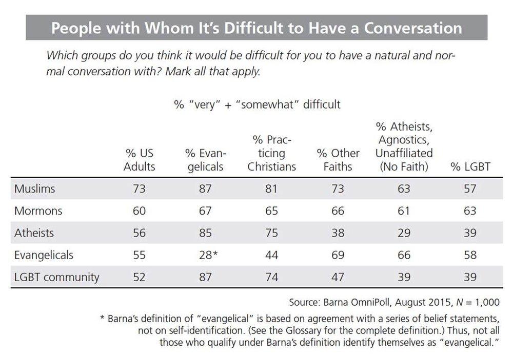 difficult conversations.2cfd708a2804447b83e049e8c7ad47ee.jpg