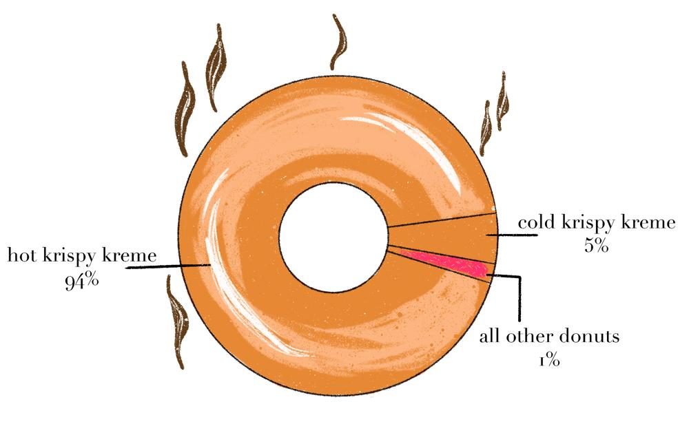 JE Donut Chart FINAL 1-21-19.png