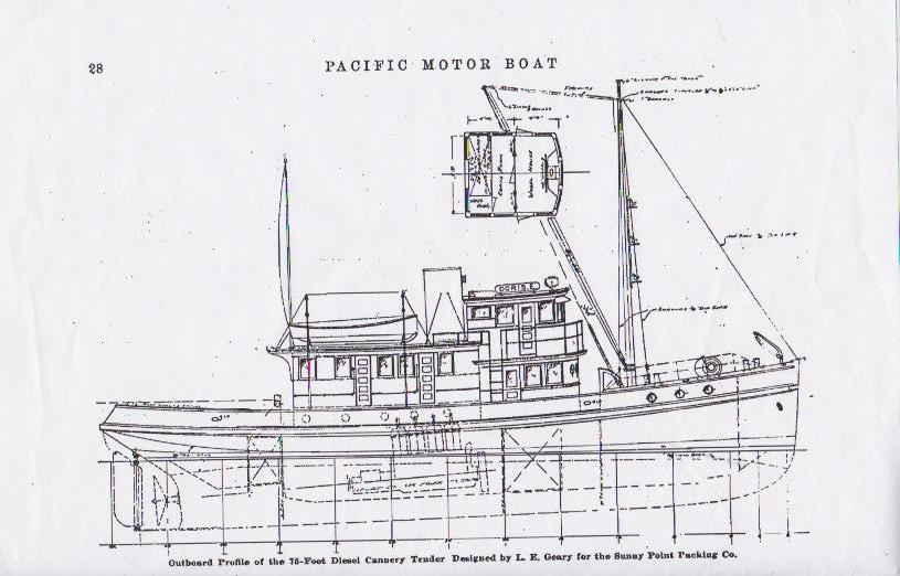 Doris E Blueprint Profile