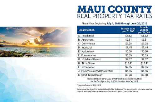 Property Tax Rates_Maui_18-19 SA_SM.jpg