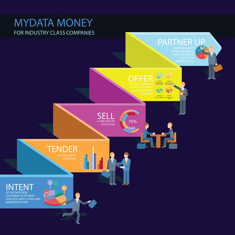 MyData Money For Industry Class