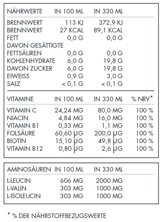 fos bcaa The Focus Drink Nährwerte Nährwerttabelle Nährwertangaben