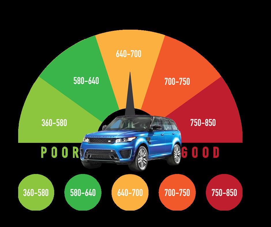 CAR LEASING CONCIERGE